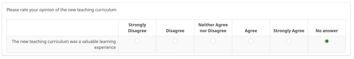 Likert Response Format